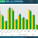 Claves para el sector agrícola durante COVID-19 en América Latina y el Caribe